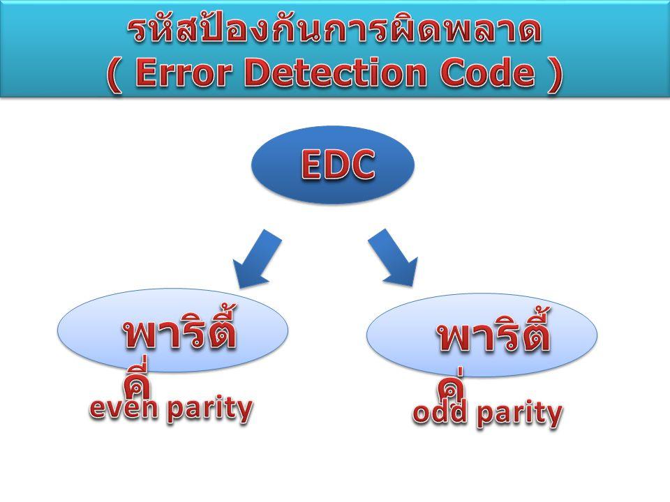 รหัสป้องกันการผิดพลาด ( Error Detection Code )