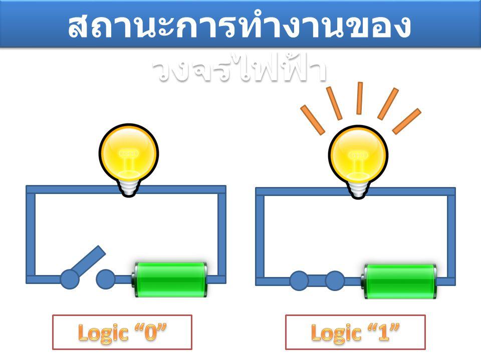 สถานะการทำงานของวงจรไฟฟ้า