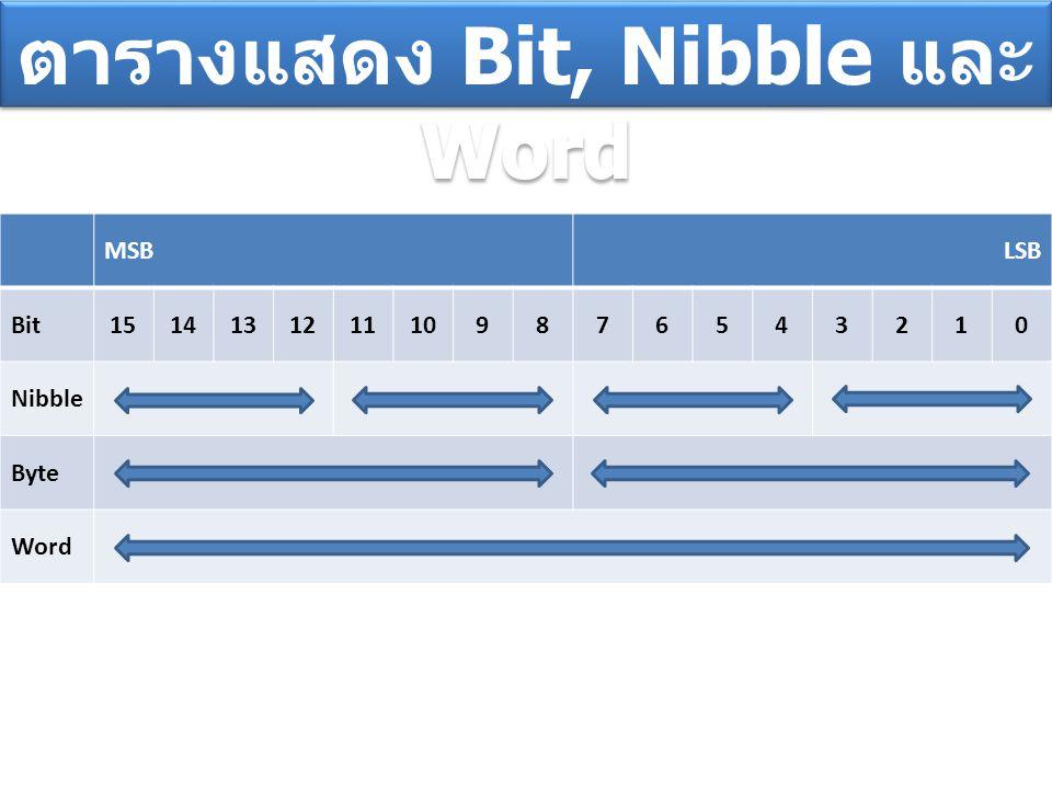 ตารางแสดง Bit, Nibble และ Word