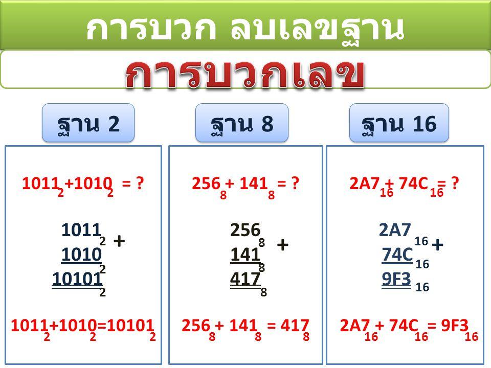 การบวกเลข การบวก ลบเลขฐาน ฐาน 2 ฐาน 8 ฐาน 16 + + + 1011 1010 10101 256