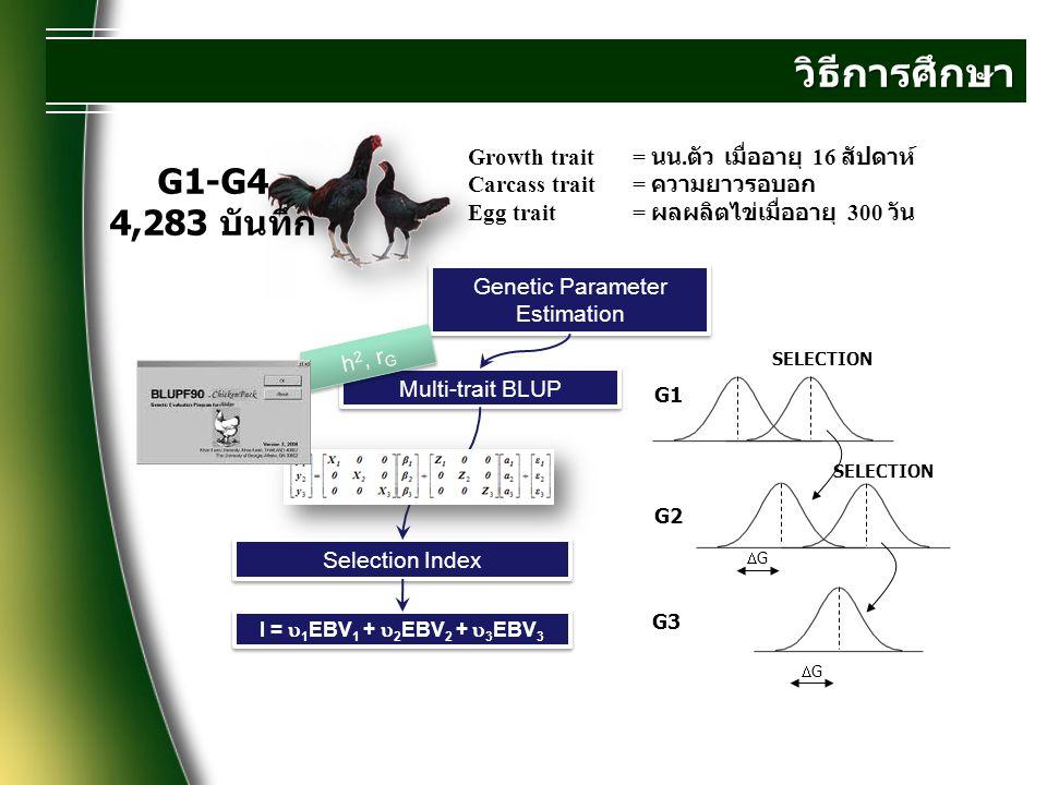 Genetic Parameter Estimation