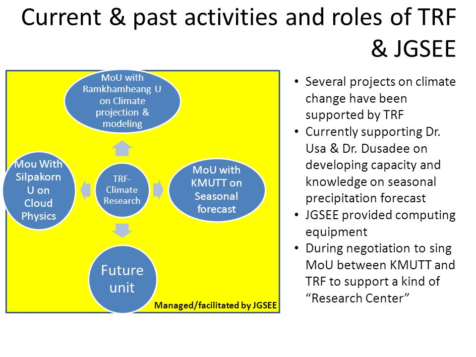 Current & past activities and roles of TRF & JGSEE