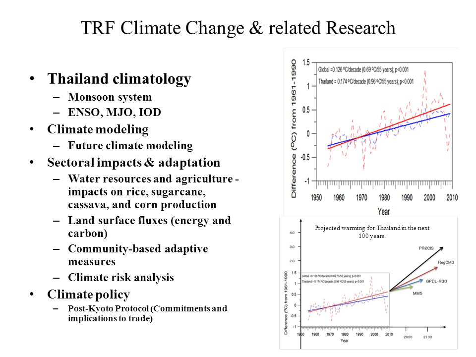 TRF Climate Change & related Research