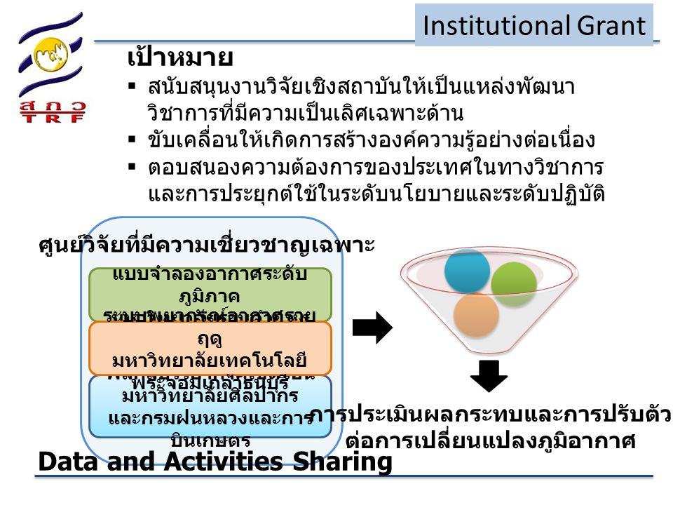 Institutional Grant เป้าหมาย Data and Activities Sharing