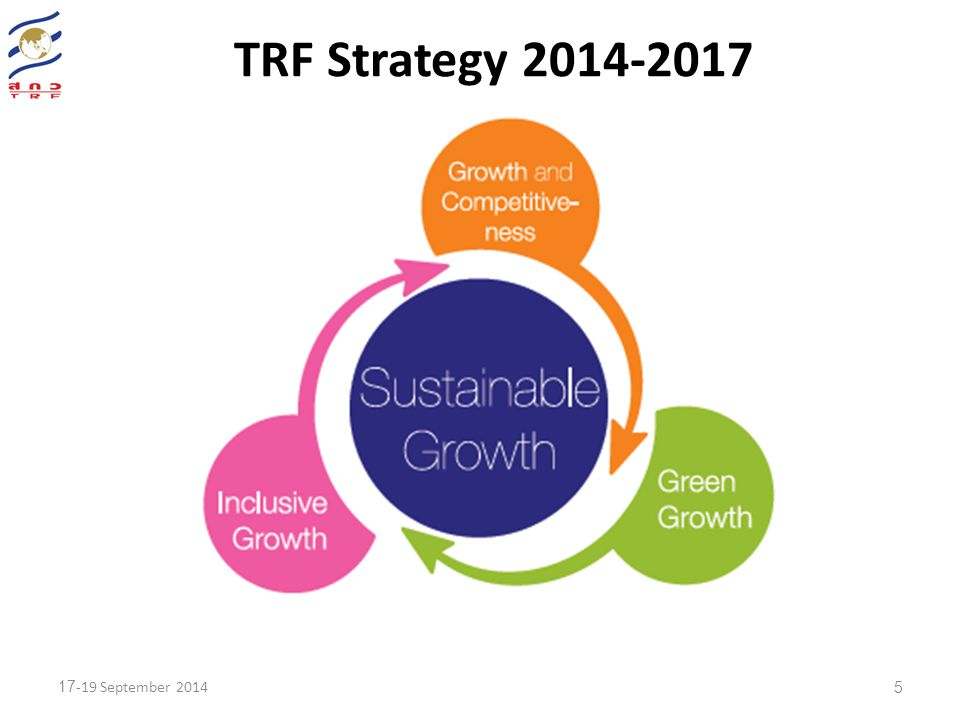 TRF Strategy 2014-2017 17-19 September 2014