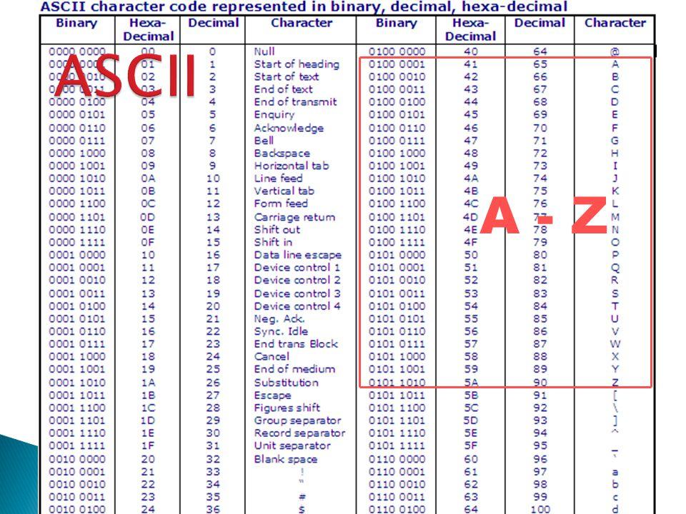 ASCII A - Z