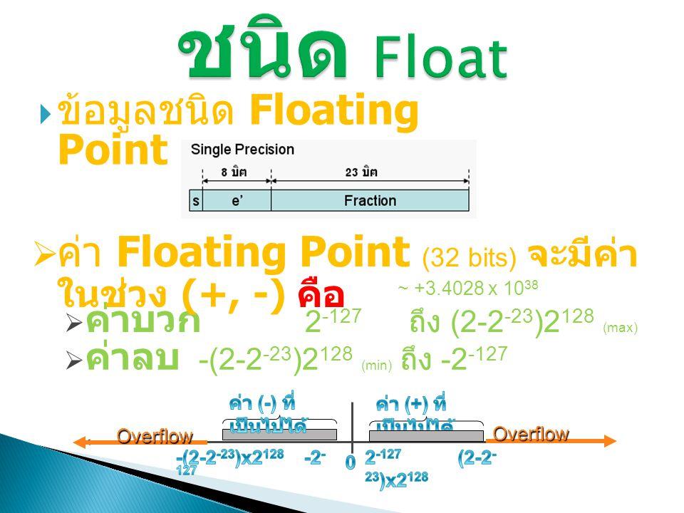 ชนิด Float ข้อมูลชนิด Floating Point (32 bits)