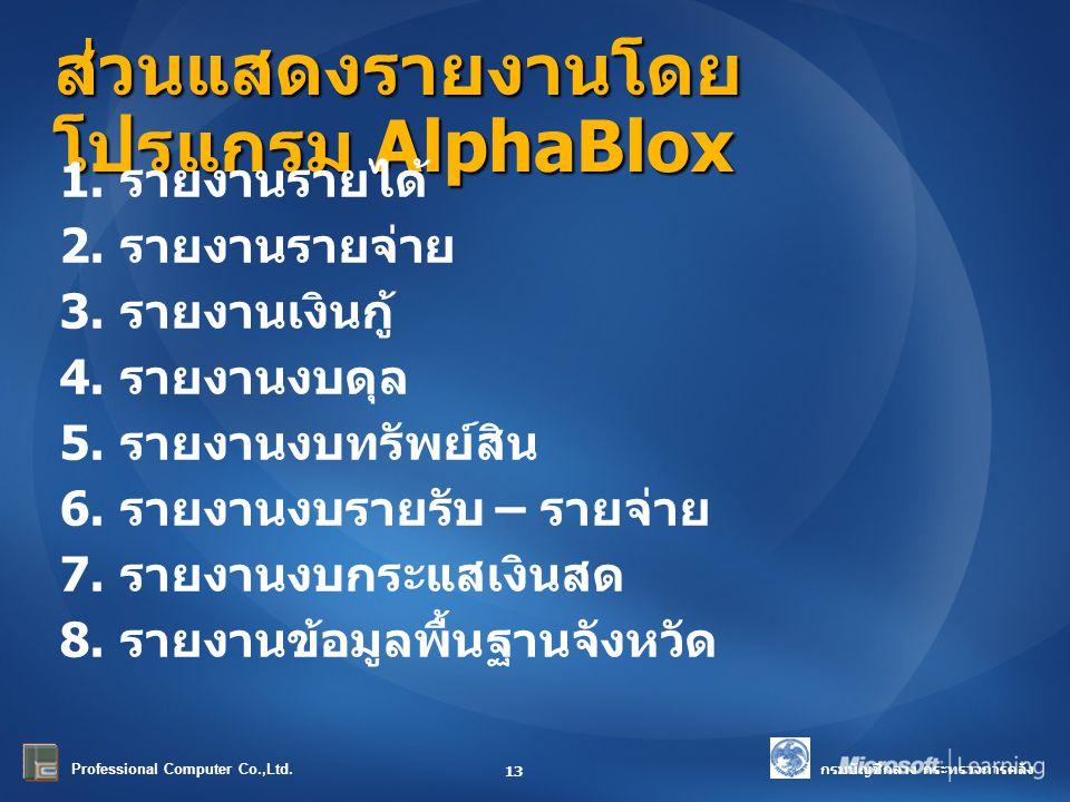 ส่วนแสดงรายงานโดยโปรแกรม AlphaBlox