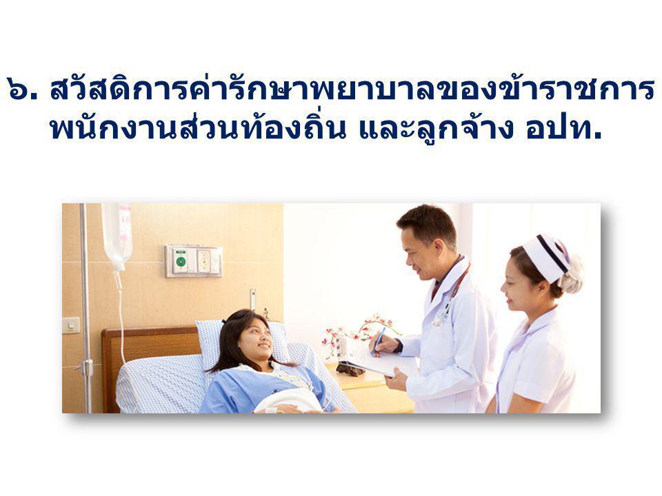 ๖. สวัสดิการค่ารักษาพยาบาลของข้าราชการ