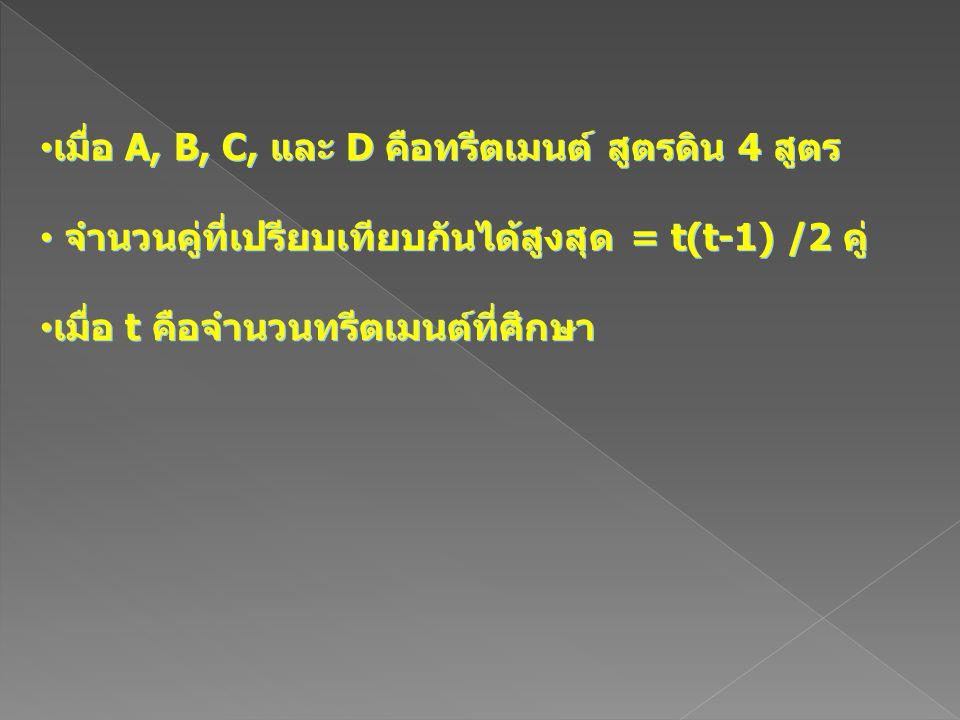 เมื่อ A, B, C, และ D คือทรีตเมนต์ สูตรดิน 4 สูตร