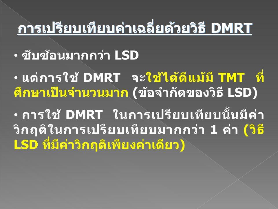 การเปรียบเทียบค่าเฉลี่ยด้วยวิธี DMRT