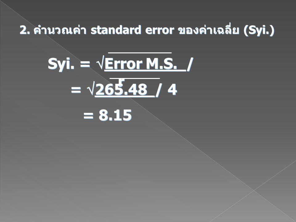 2. คำนวณค่า standard error ของค่าเฉลี่ย (Syi.)