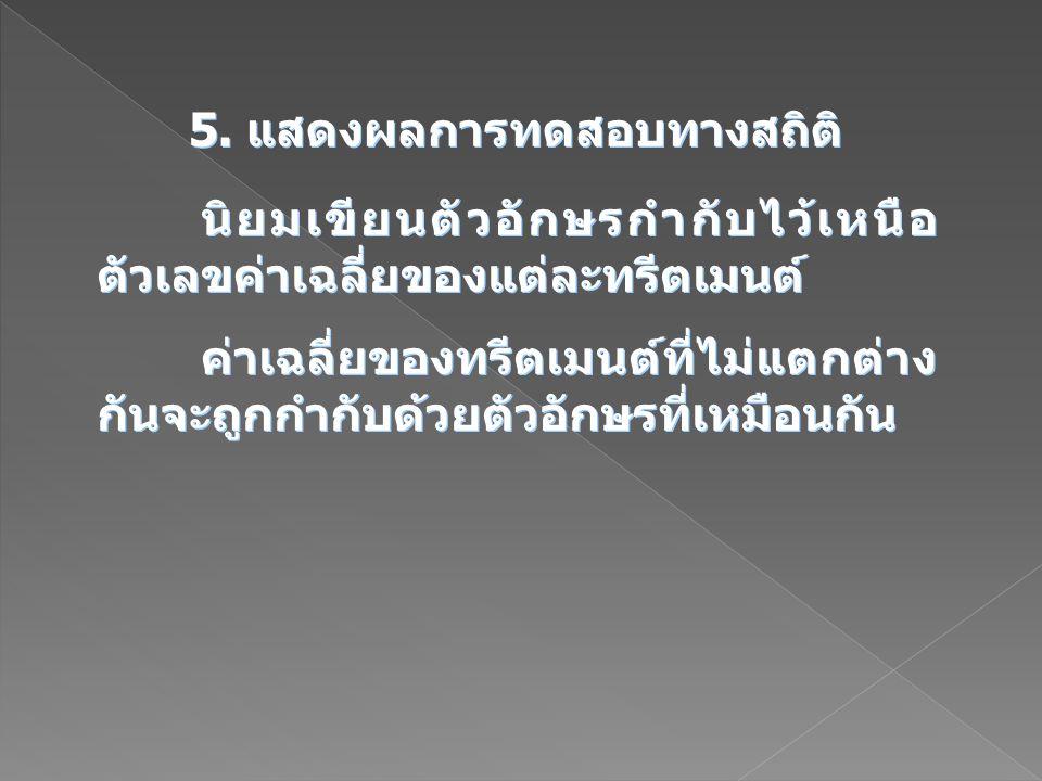 5. แสดงผลการทดสอบทางสถิติ