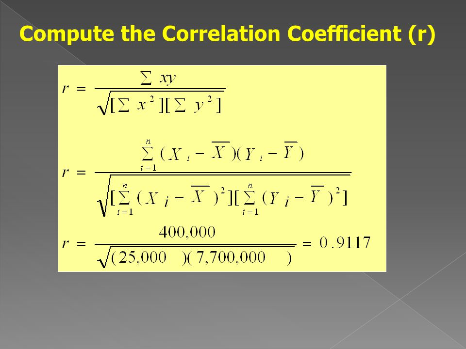 Compute the Correlation Coefficient (r)