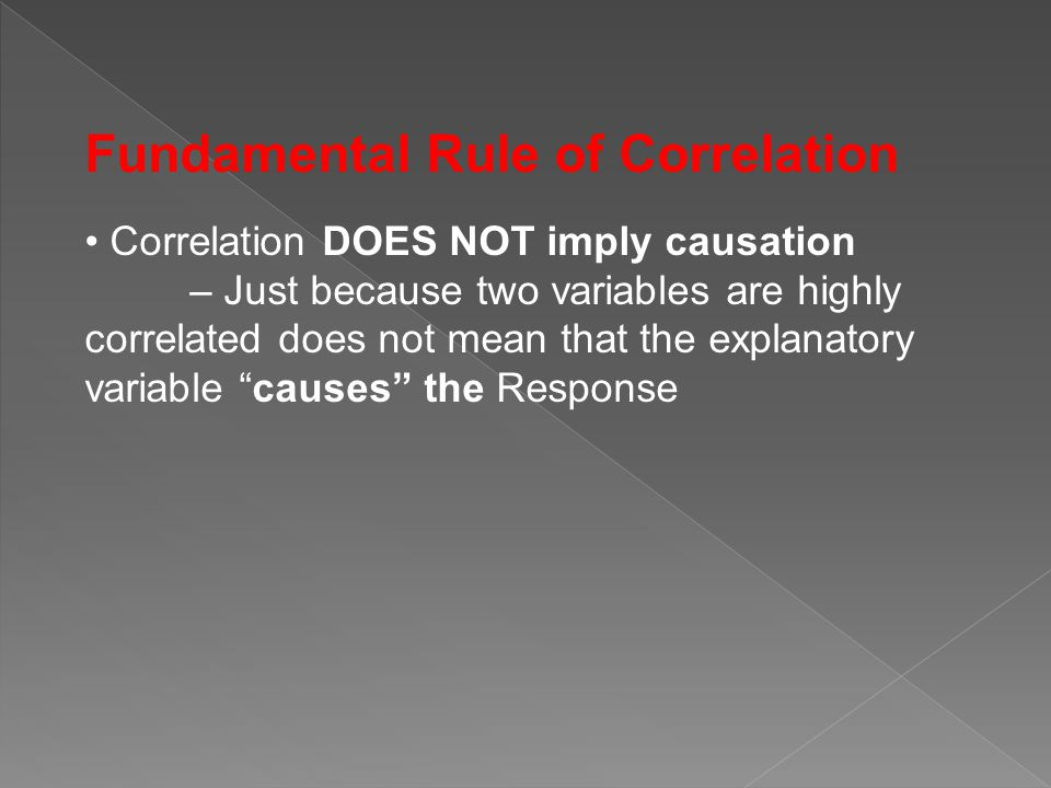 Fundamental Rule of Correlation