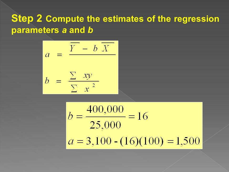 Step 2 Compute the estimates of the regression parameters a and b