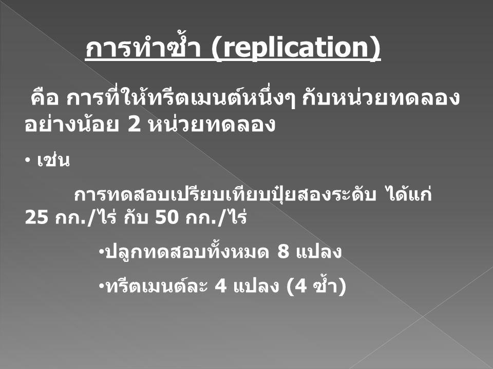 การทำซ้ำ (replication)