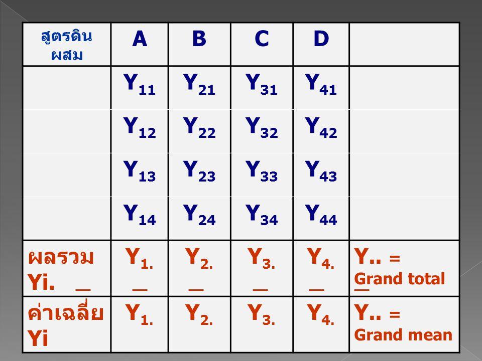 สูตรดินผสม A. B. C. D. Y11. Y21. Y31. Y41. Y12. Y22. Y32. Y42. Y13. Y23. Y33. Y43. Y14.