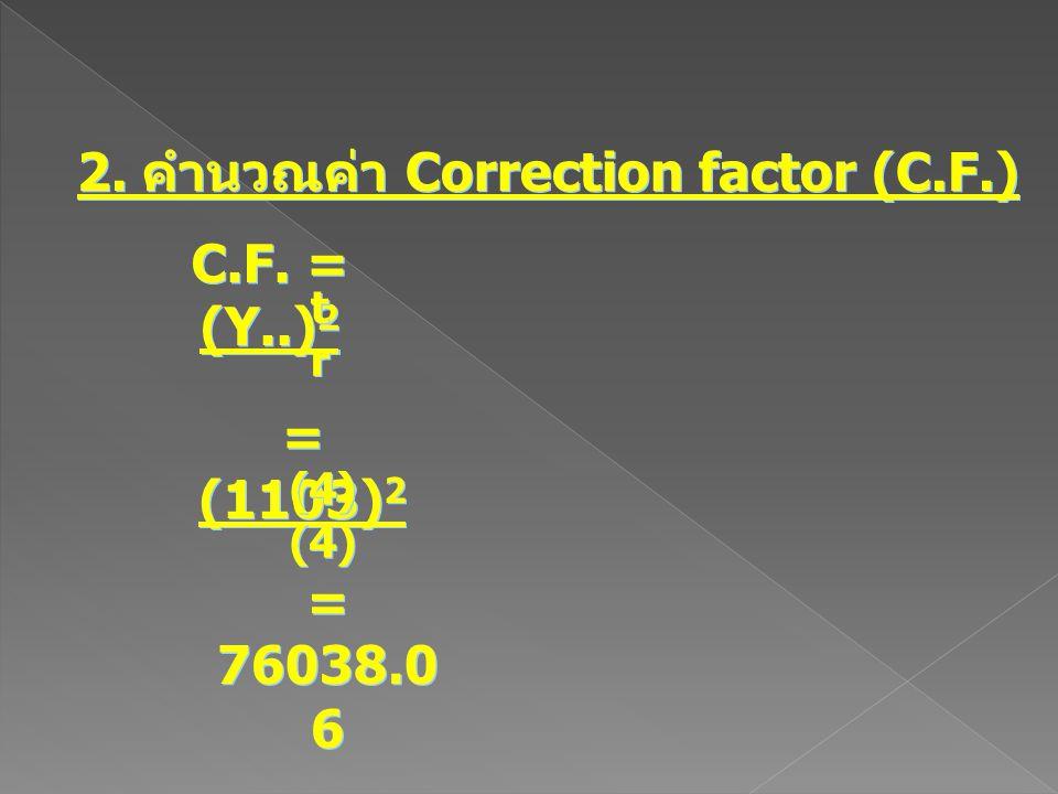2. คำนวณค่า Correction factor (C.F.)