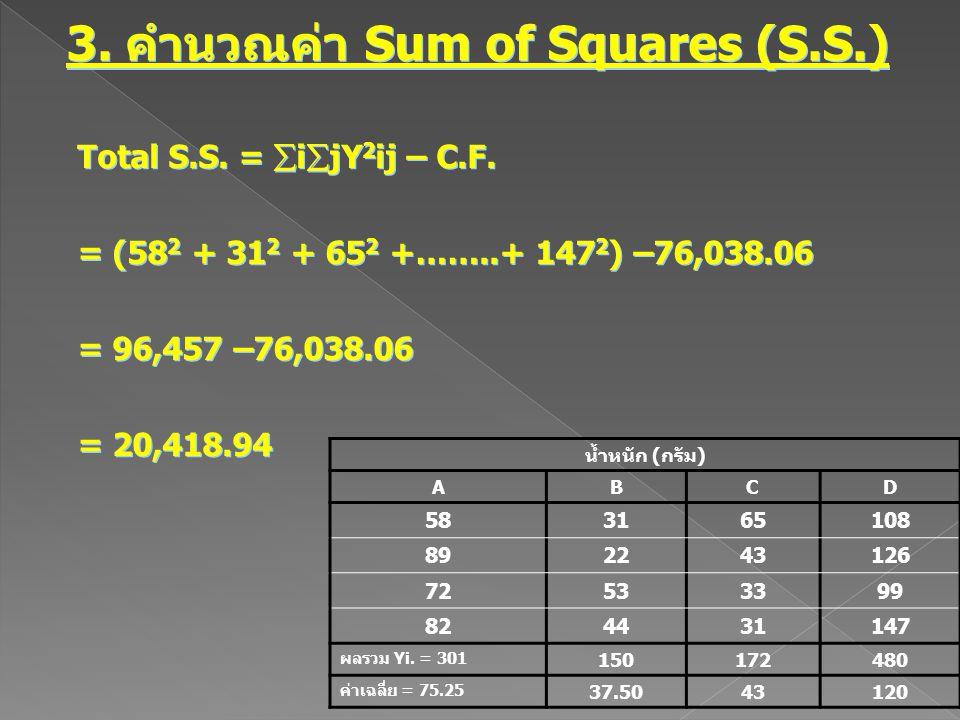 3. คำนวณค่า Sum of Squares (S.S.)
