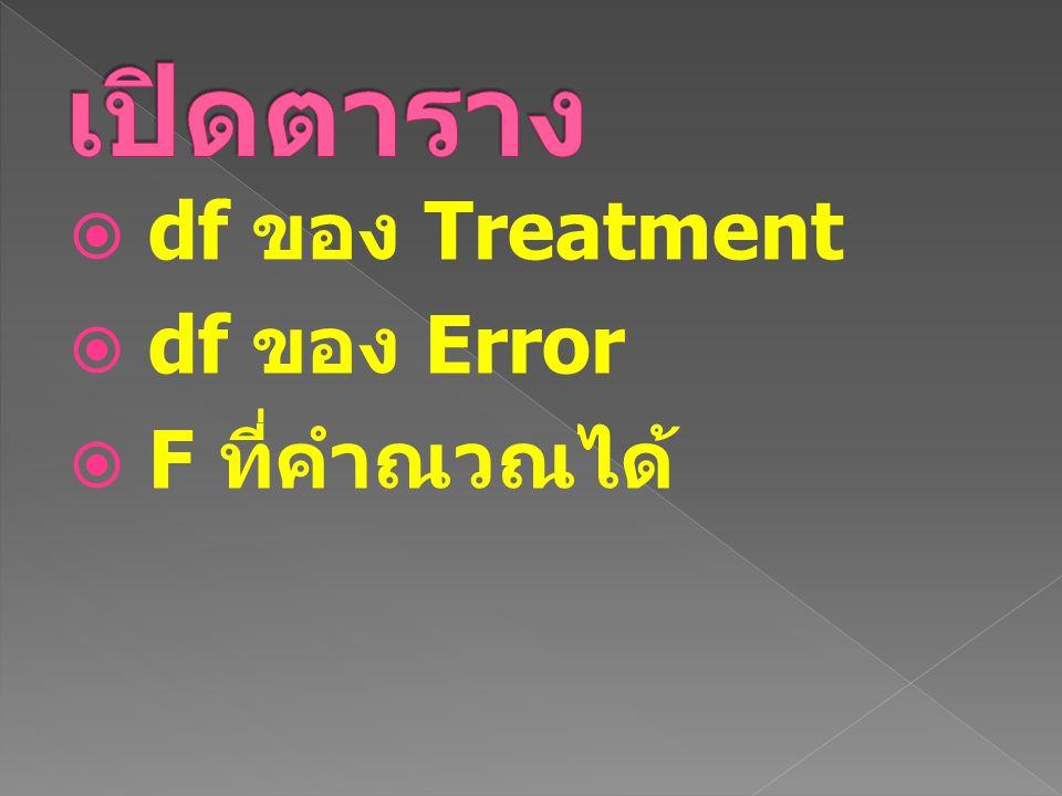 เปิดตาราง df ของ Treatment df ของ Error F ที่คำณวณได้