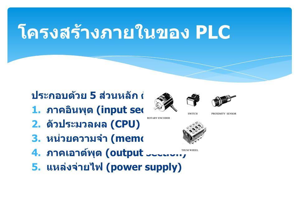 โครงสร้างภายในของ PLC