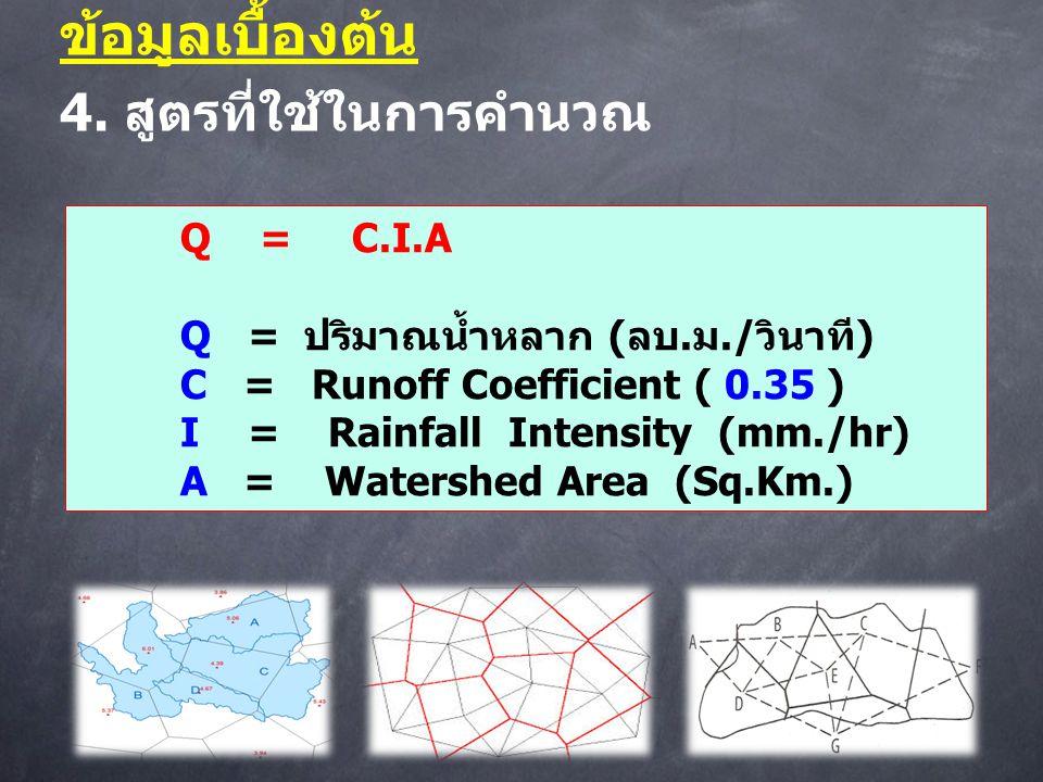 ข้อมูลเบื้องต้น 4. สูตรที่ใช้ในการคำนวณ Q = C.I.A