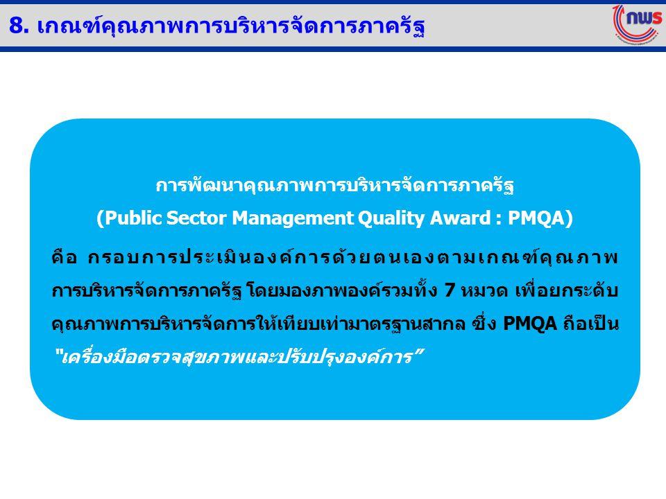 8. เกณฑ์คุณภาพการบริหารจัดการภาครัฐ
