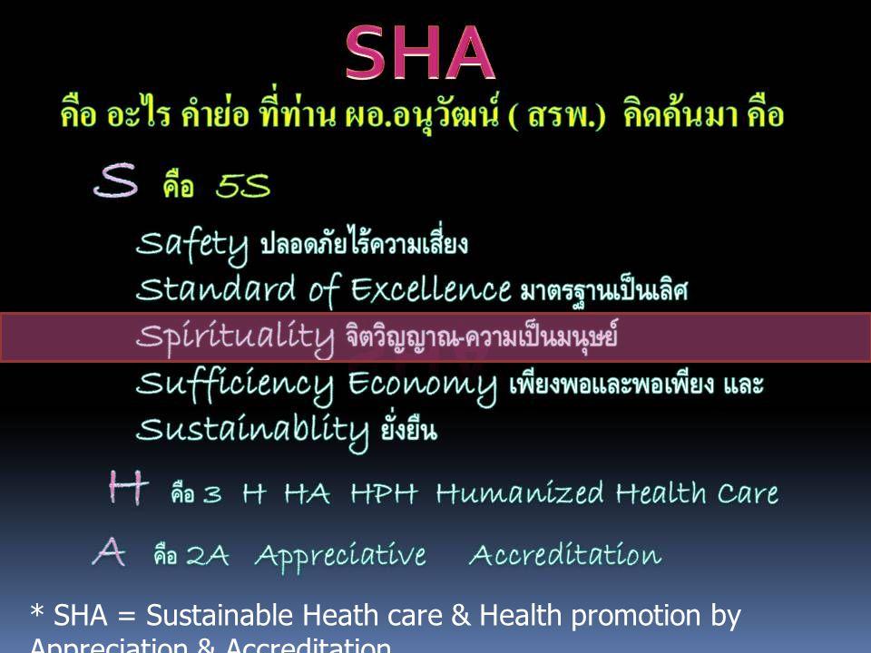 * SHA = Sustainable Heath care & Health promotion by Appreciation & Accreditation