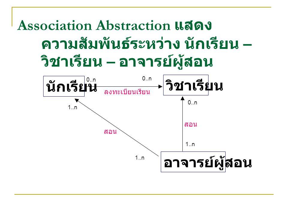Association Abstraction แสดงความสัมพันธ์ระหว่าง นักเรียน – วิชาเรียน – อาจารย์ผู้สอน