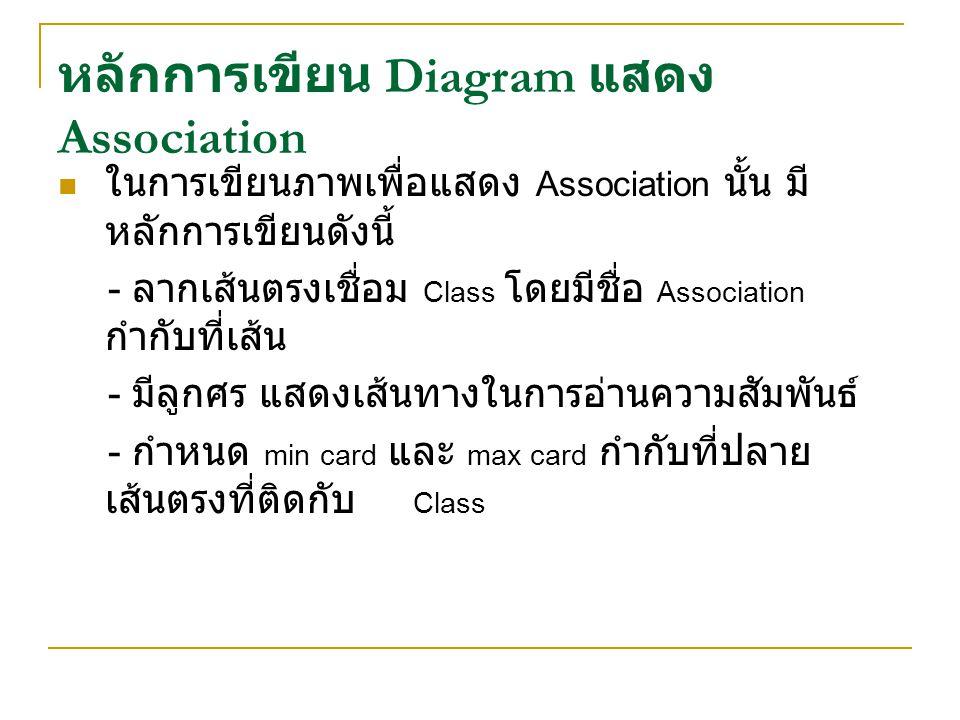 หลักการเขียน Diagram แสดง Association
