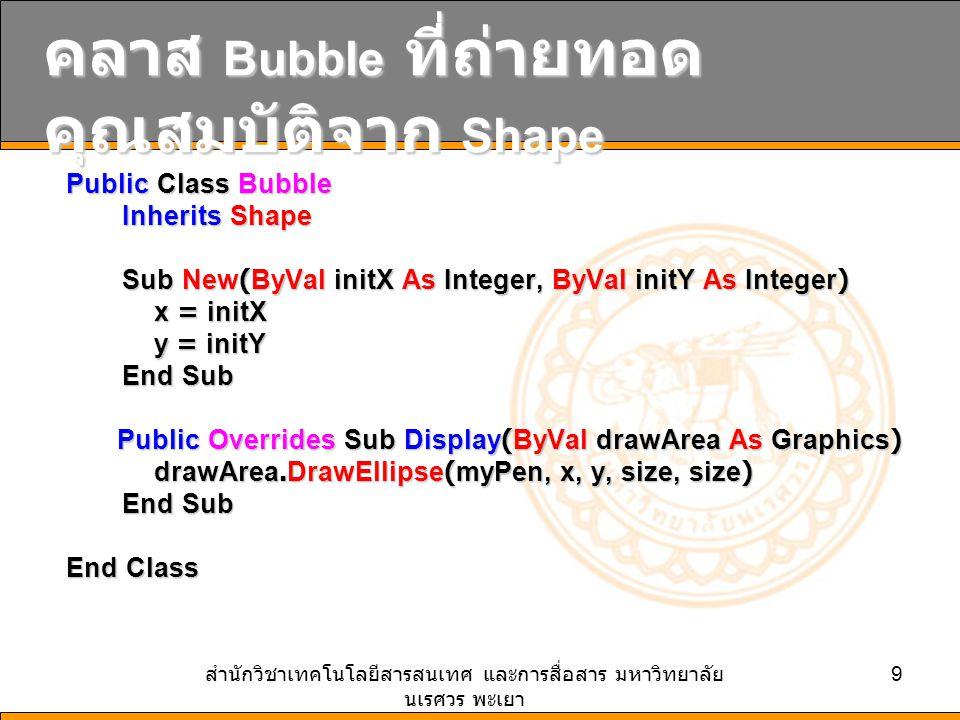 คลาส Bubble ที่ถ่ายทอดคุณสมบัติจาก Shape
