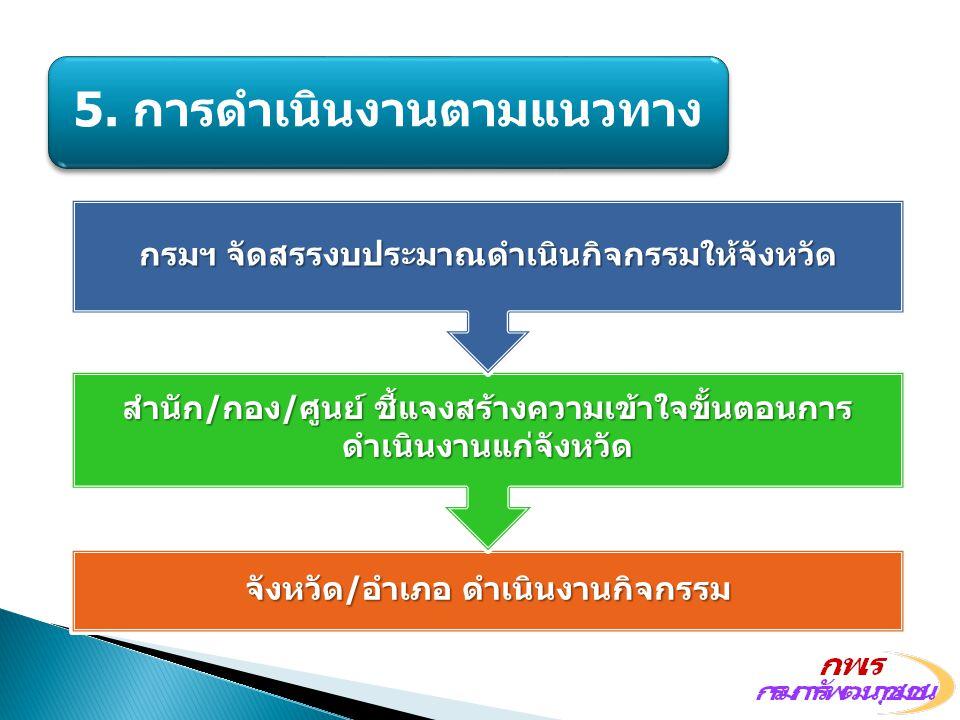 5. การดำเนินงานตามแนวทาง