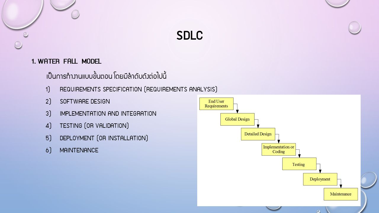 SDLC 1. water fall model เป็นการทำงานแบบขั้นตอน โดยมีลำดับดังต่อไปนี้