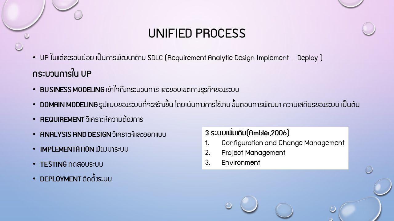 Unified process กระบวนการใน UP