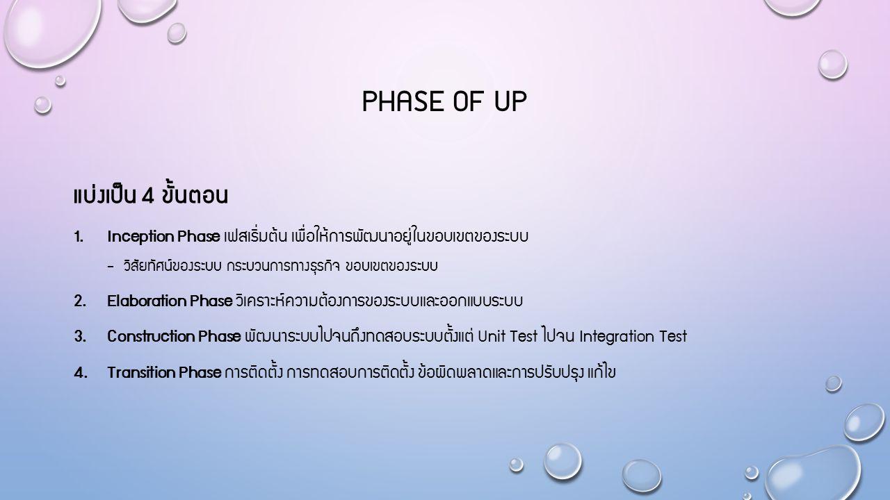 phase of UP แบ่งเป็น 4 ขั้นตอน