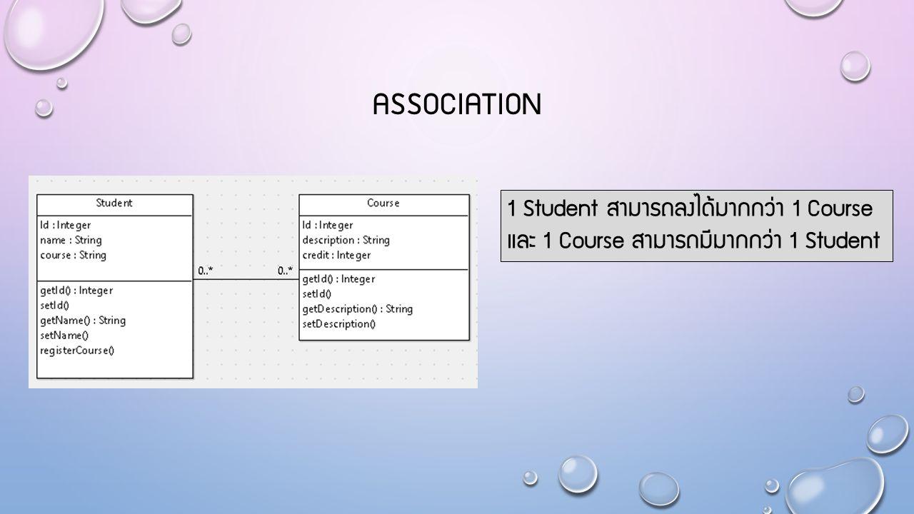 Association 1 Student สามารถลงได้มากกว่า 1 Course