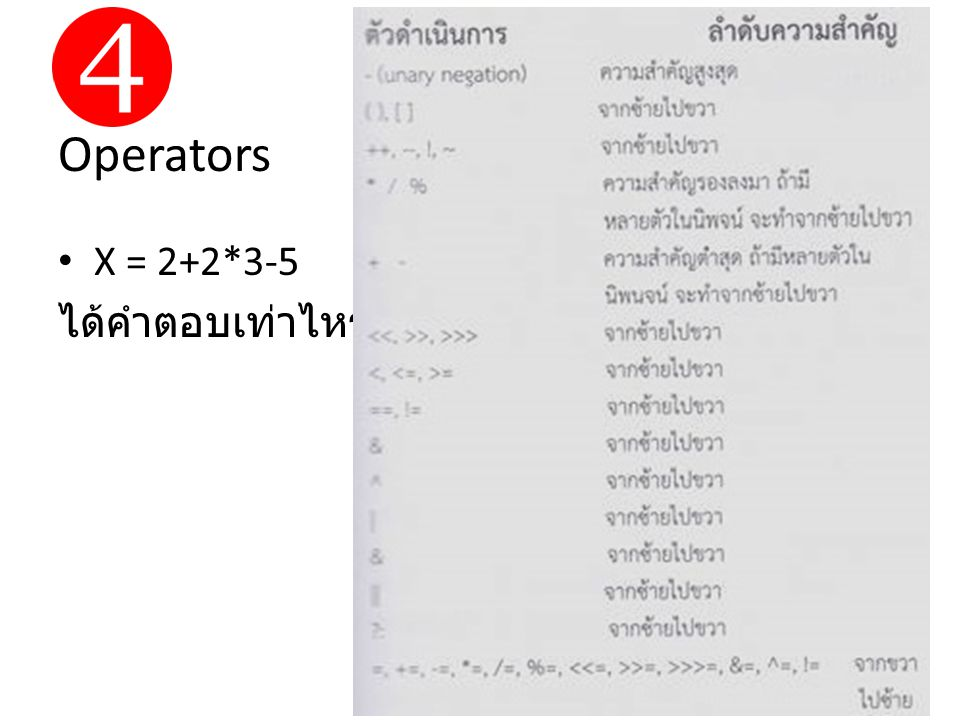 Operators X = 2+2*3-5 ได้คำตอบเท่าไหร่