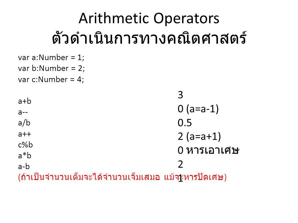 Arithmetic Operators ตัวดำเนินการทางคณิตศาสตร์