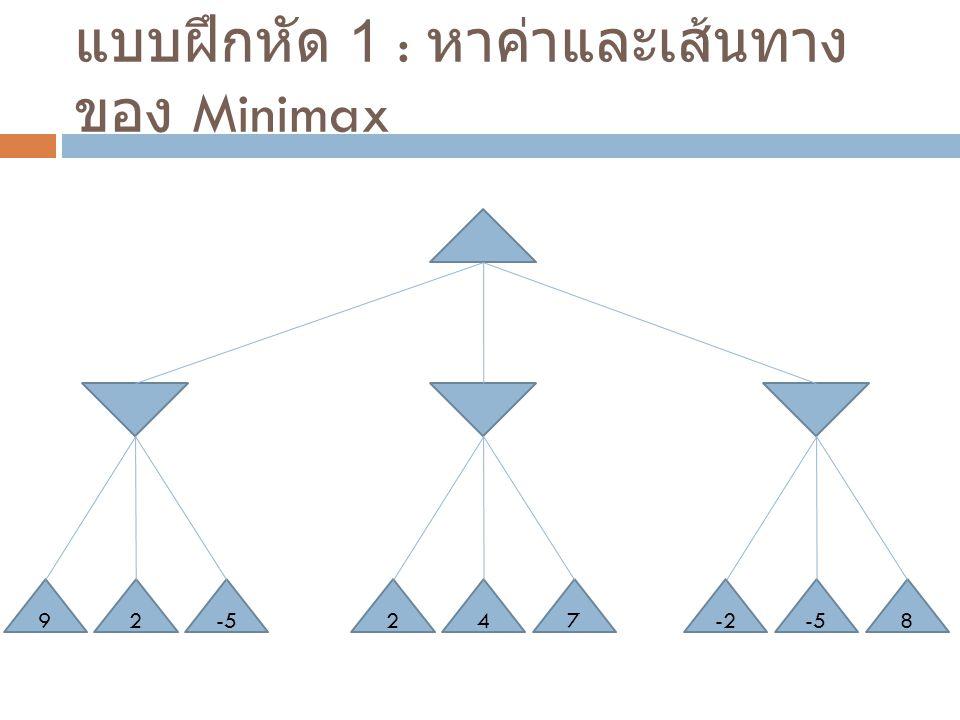 แบบฝึกหัด 1 : หาค่าและเส้นทางของ Minimax