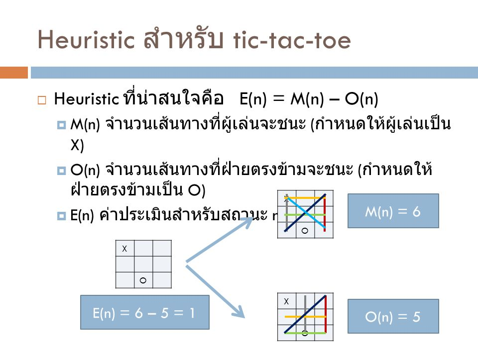 Heuristic สำหรับ tic-tac-toe
