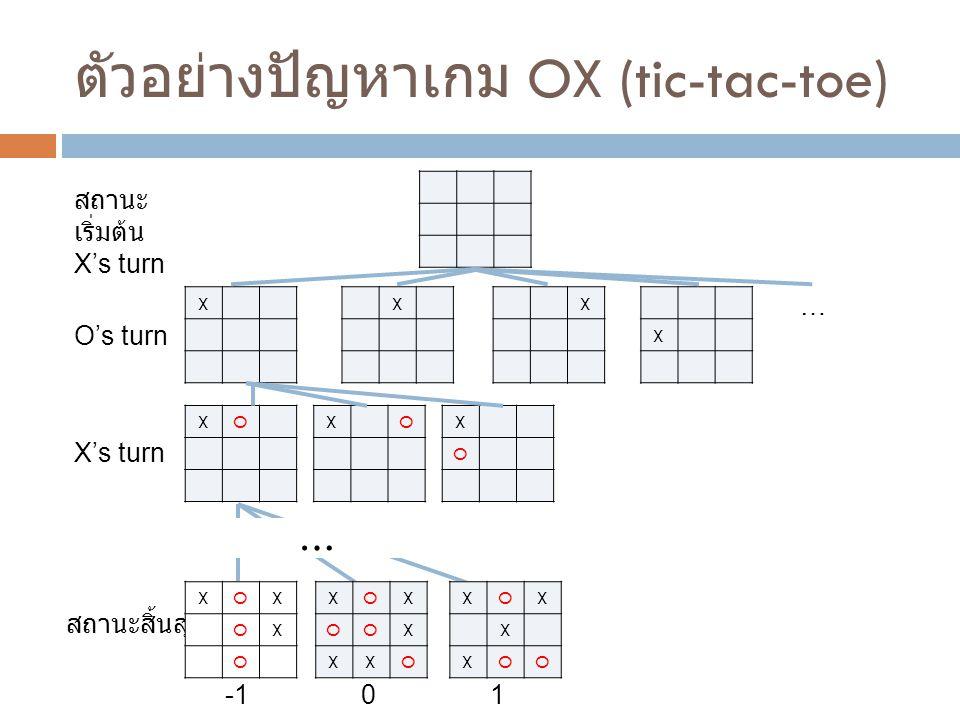 ตัวอย่างปัญหาเกม OX (tic-tac-toe)