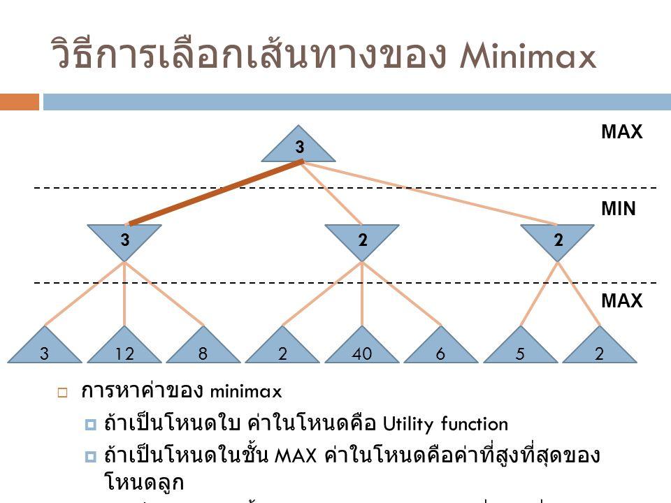 วิธีการเลือกเส้นทางของ Minimax