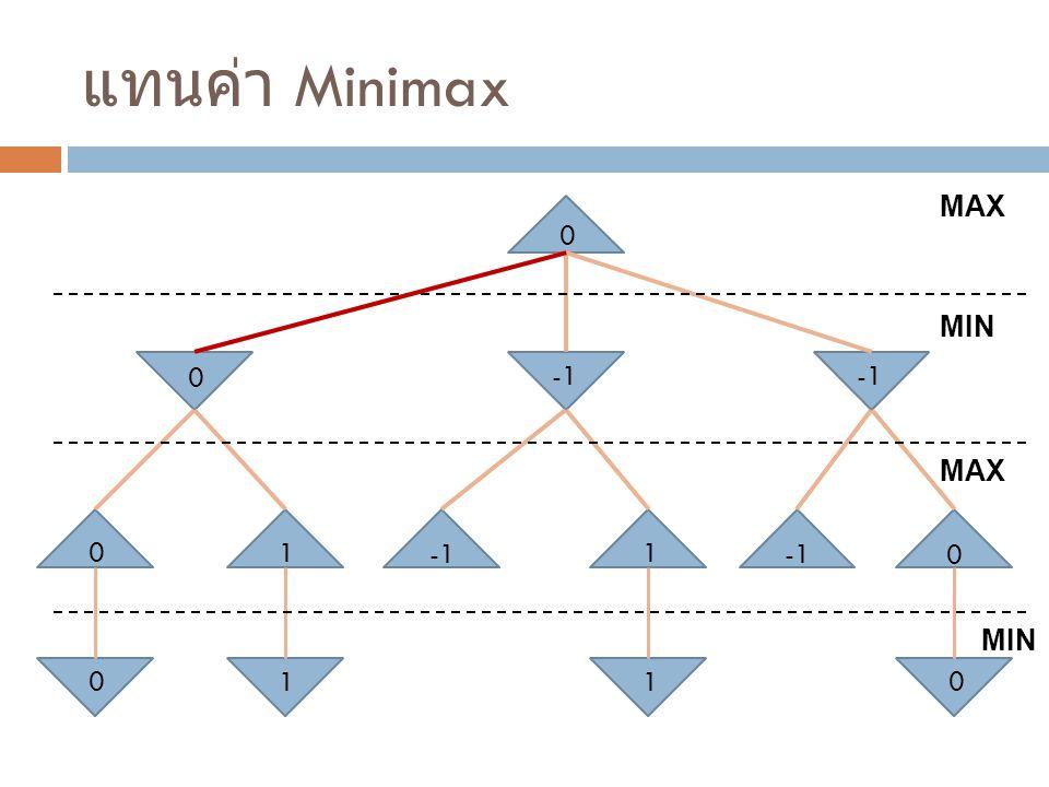 แทนค่า Minimax MAX MIN -1 -1 MAX -1 -1 1 1 MIN 1 1