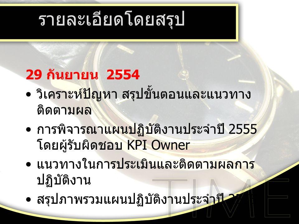 รายละเอียดโดยสรุป 29 กันยายน 2554
