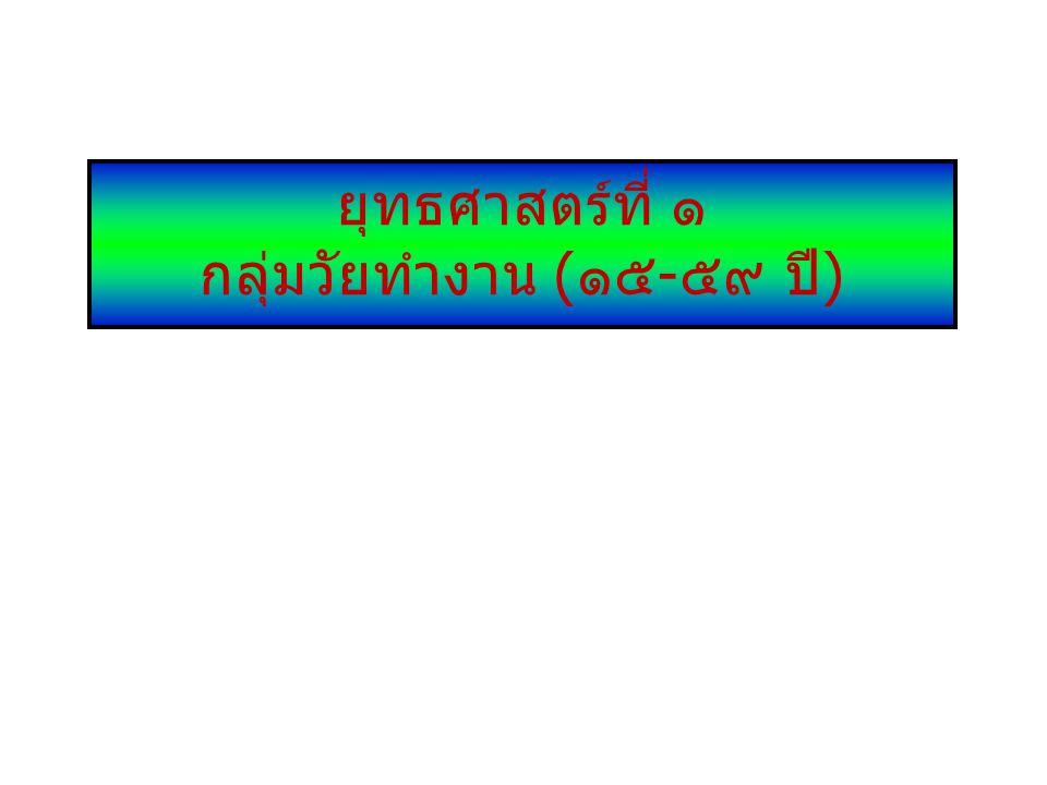 ยุทธศาสตร์ที่ ๑ กลุ่มวัยทำงาน (๑๕-๕๙ ปี)