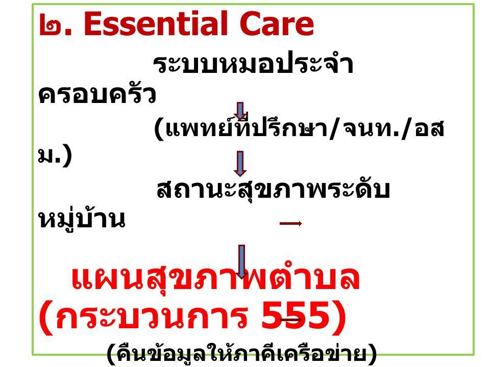 แผนสุขภาพตำบล (กระบวนการ 555)