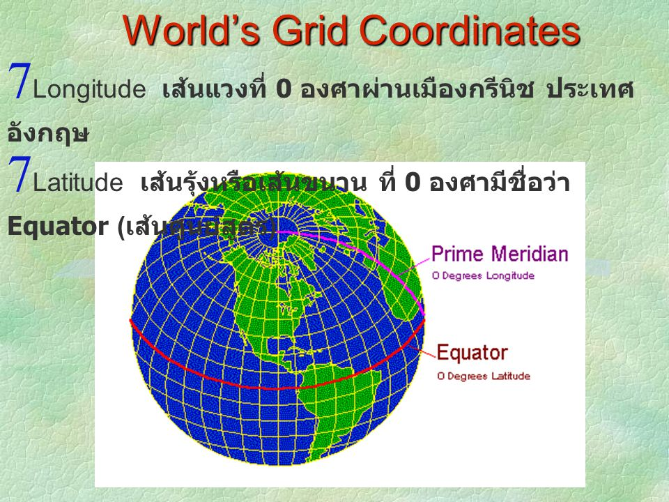 World's Grid Coordinates