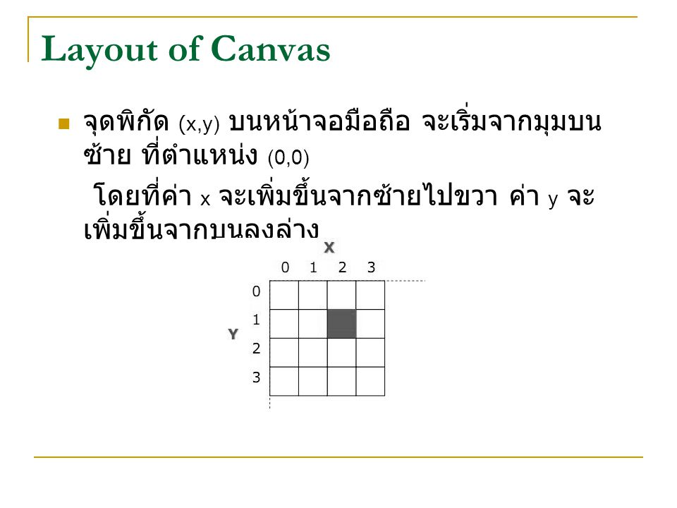 Layout of Canvas จุดพิกัด (x,y) บนหน้าจอมือถือ จะเริ่มจากมุมบนซ้าย ที่ตำแหน่ง (0,0) โดยที่ค่า x จะเพิ่มขึ้นจากซ้ายไปขวา ค่า y จะเพิ่มขึ้นจากบนลงล่าง.
