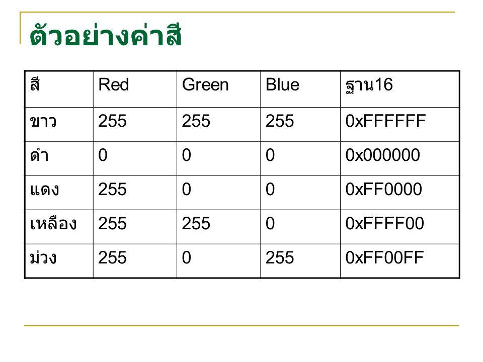 ตัวอย่างค่าสี สี Red Green Blue ฐาน16 ขาว 255 0xFFFFFF ดำ 0x000000 แดง